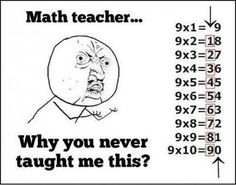Multiplication This is awesome! My mom taught me this growing up and I am now teaching my daughter it. My own math teacher at the time didn't even realize it until I showed her one day what Mom had shown me. :-) Make math easier for your kiddos! Math Teacher, Teaching Math, Math Tutor, Math Class, Teacher Quotes, Teacher Funnies, Math Quotes, In Kindergarten, Mathematics