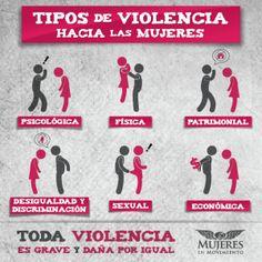 Violencia Familiar: ¿cómo son las personas violentas?