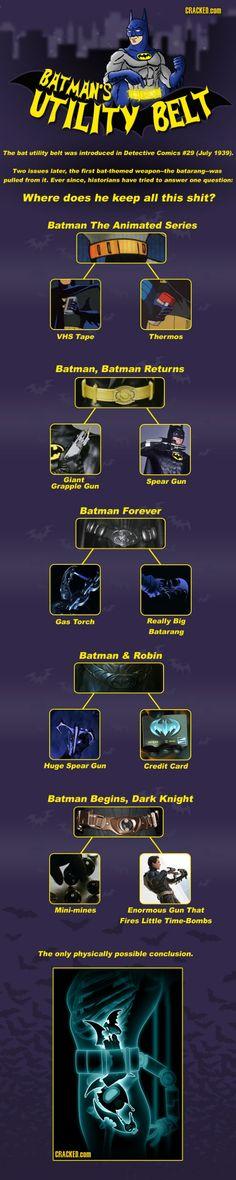 http://nerdnirvana.org/wp-content/uploads/2010/06/batman-utility-belt.jpg