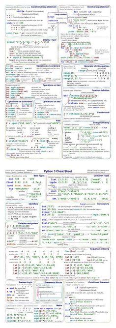 See more HERE: www.sunfrog.com/... Python 3 cheat sheet ...repinned für Gewinner!  - jetzt gratis Erfolgsratgeber sichern www.ratsucher.de