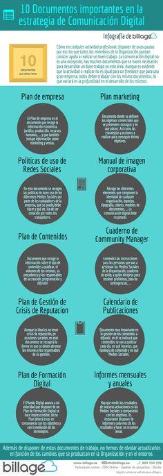 10 documentos importantes para una estrategia de comunicación digital #emarketing #infografia