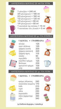 Easy Healthy Recipes, Snack Recipes, Cooking Recipes, Snacks, Think Food, Love Food, Greek Cooking, Tips & Tricks, Sweet And Salty