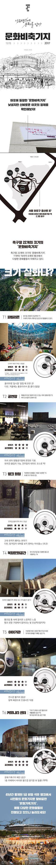 서울 시민들을 위한 새로운 문화공간 '문화비축기지' [인포그래픽] #culture #Inforgraphic