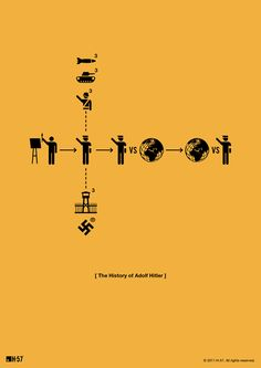 The History Series by H-57: Iconic Timelines in Pictogram