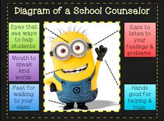 The Creative Counselor: Minion Mayhem