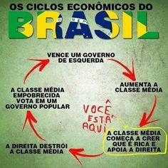 Xadrez da próxima prisão de Lula | GGN