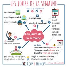 Today, we are going to learn (or repeat) the days of the week in French and how to say the date.