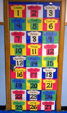 What a fun idea for the sports theme classroom door or bulletin board!