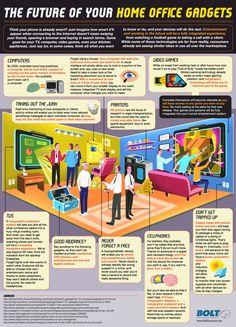 The Future of your Home Office Gadgets  [www.dodgen.co] #careerguidance #futureofwork