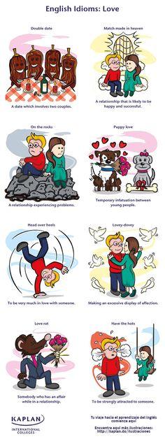 Dichos en inglés: El Amor