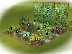 vegetablegardenplanning patio vegetable garden ideas vegetable garden plan features all your