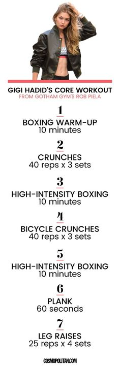 Gigi Hadid Boxing Workout - 7 Steps to Get Gigi Hadid's Insanely Sexy Abs