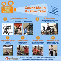 SeekFreaks Video: Count Me In…with the Rifton TRAM – SeekFreaks