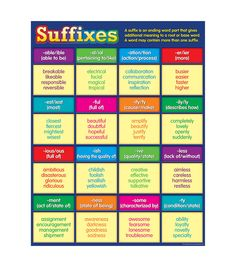 How to use prefixes and how they attach to root words Teaching English Grammar, English Writing Skills, Grammar Lessons, English Language Learning, English Lessons, English Vocabulary, Learning Spanish, Foreign Language, Spanish Games