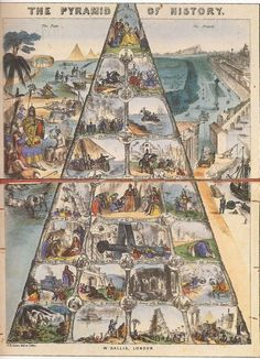 """The pyramid of History"" published by Sallis in London. William Sallis was born in 1782 and died in 1865. He published board games, card games, jigsaw puzzles, and maps from his 5 Cross Key Square address from at least 1852 through 1863, including the one in the picture."
