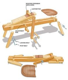 Portable Shaving Horse Bring your shop to the woods. In the modern workshop, the tablesaw is the central tool. A few centuries ago, for coopers (barrel makers), bodgers (chairmakers), and carpenters, the shaving horse was indispensable. Woodworkers use them for, among other things, making chair parts with a drawknife and spokeshave. Often these craftspeople brought their shaving horse into the woods, rather than hauling the heavy, green timber back to …