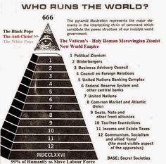 Quem está realmente no topo da pirâmide? A Conexão Anunnaki! ~ Sempre Questione - Últimas noticias, Ufologia, Nova Ordem Mundial, Ciência, Religião e mais.