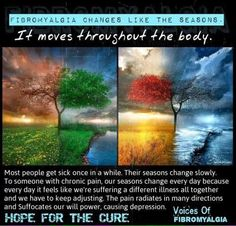 Rock Church and World Outreach Center Chronic Fatigue Syndrome, Chronic Illness, Chronic Pain, Fibromyalgia Causes, Rheumatoid Arthritis, Fibromyalgia Treatment, Change Day, Educational Psychology, Fibromyalgia