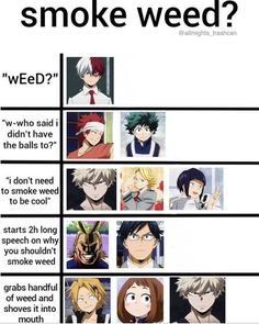 """the balls to?"""" """"i don't need to smoke weed to be cool"""" starts long speech on why you shouldn't smoke weed grabs handful of weed and shoves it into mouth – popular memes on the site… Boku No Hero Academia, My Hero Academia Memes, Hero Academia Characters, My Hero Academia Manga, Anime Characters, All Meme, Stupid Funny Memes, Hilarious, Funny Stuff"""