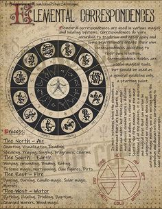 elements witchcraft book of shadows ~ elements witchcraft book of shadows Witchcraft Books, Magick Spells, Green Witchcraft, Witchcraft Symbols, Grimoire Book, Magic Symbols, Occult Art, Practical Magic, Magic Book