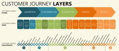 3_Customer_Journey_Touchpoints.png (1240×538)