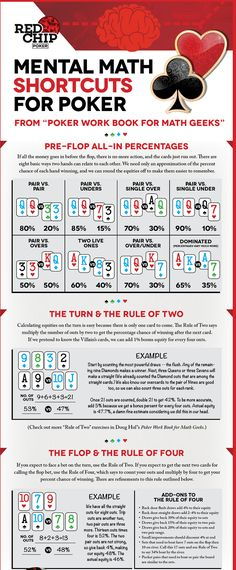 Poker odds infographic gambling poker onemorepress find this pin and more on poker tips by ryan jo malvernweather Images