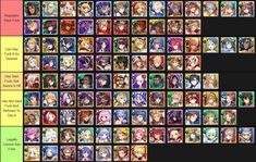 My Dragalia Lost Tier List. of which characters would say fuck : DragaliaLost Lost Art, Mobile Game, Fire Emblem, Fan Art, Sayings, Funny Things, Video Games, Characters, Anime