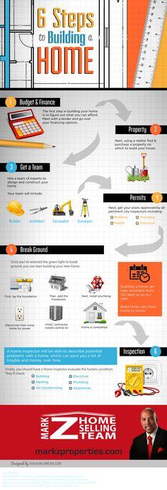 6 Critical Steps To Building A Home
