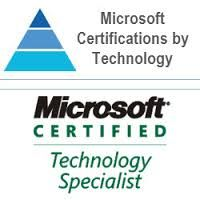 Exam Name Designing Database Solutions for Microsoft SQL Server 2012 Exam Code- 70-465 http://www.certmagic.com/70-465-certification-practice-exams.html