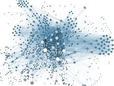 40 Techniques Used by Data Scientists | DataScienceCentral.com