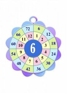 multiplication worksheets for child (9)