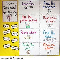 kindergarten text dependent question rubric