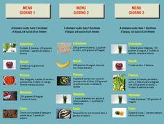 Come funziona la dieta del colon per perdere peso | Rimedio Naturale