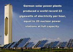 I guess the Oil and Nuclear lobbyists are not as powerful in Germany.