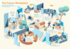 'The Future Workplace' report reveals 4 major ways the workplace will change