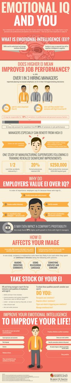 EMOTIONAL IQ AND YOU [INFOGRAPHIC]
