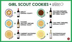 Sauvignon Blanc, Cabernet Sauvignon, Sonoma Valley, Wine Sale, Dry Creek, Girl Scout Cookies, Sonoma County, St Francis, Girl Scouts