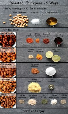 The best healthy snack just got even better. Use these simple spice additions to create the recipes shown here, and give your Roasted Chickpea Snacks a variety of interesting flavor twists!