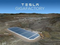 Tesla's #solar-powered Gigafactory will make enough battery cells to power 500,000 electric vehicles per year, pump approximately $100 billion in economic impact to Nevada over 20 years and create 22,000 jobs.
