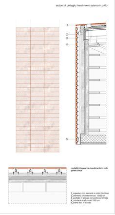 School Farm / Felipe Grallert Architects - Buscar con Google