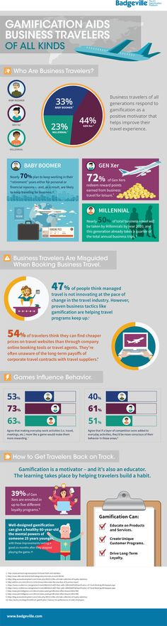 Infographic: Gamification aids business travelers by positively motivating employees