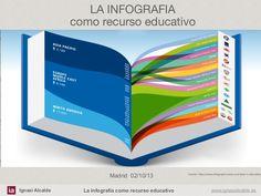 Infografia para docentes by Ignasi  Alcalde via slideshare