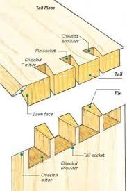 Bauplan gartentor garten pinterest gartentore gartentore aus holz und bauanleitung - Bauplan gartentor ...