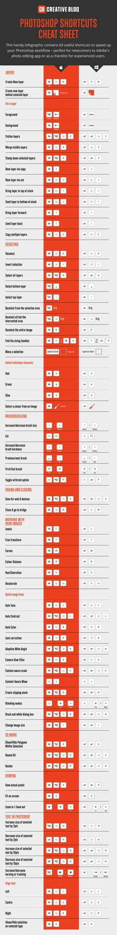 [INFOGRAPHIC] 69 incredibly useful Photoshop shortcuts—Our cheat sheet means you'll never be fumbling for Photoshop shortcuts again; Details>