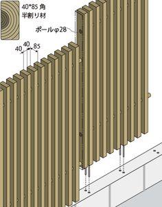 House Fence Design, Fence Gate Design, Modern Fence Design, Garden Design, Intranet Portal, Fancy Fence, Compound Wall Design, Outdoor Walkway, Industrial Office Design