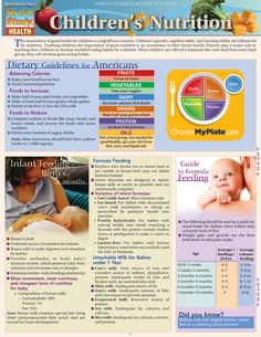 CHILDREN'S NUTRITION QuickStudy® $5.95 6 pages jam-packed with the most comprehensive information on how children should properly eat during their formative years. Key definitions, food guidelines, helpful graphs, and full-color images are provided within an easy-to-use format. Maintaining your child's nutritional health has never been easier!  #Nutrition #Children #Health