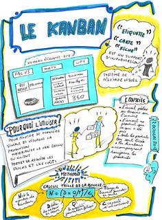 Le kanban , c'est un vecteur d'information du flux, c'et un support «étiquette» qui accompagne les produits entre un fournisseur et un consommateur , à l'intérieur de l'entreprise comme à l'extérieur.  EB