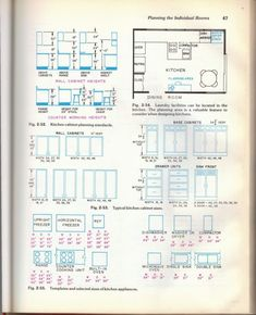 Standard Kitchen Cabinets Dimensions | Kitchens I Love ...