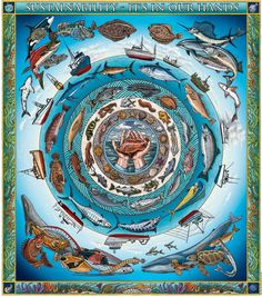 Sustainability - It's in Our Hands. Poster commissioned by Laurel Bryant at NOAA in Silver Spring, Maryland.