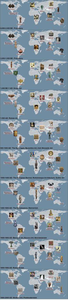 Art History Timeline/Map
